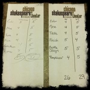 Pumpkin beer scorecard