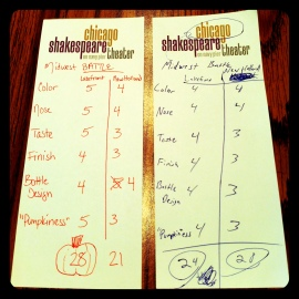 Midwest Brewery Battle Tally